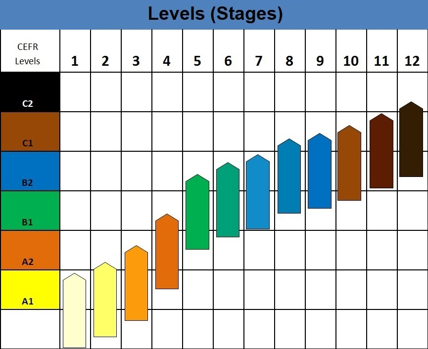 2LEVEL-STAIRS